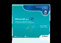 Minoxidil Mylan 2 %, Solution Pour Application Cutanée à THONON-LES-BAINS